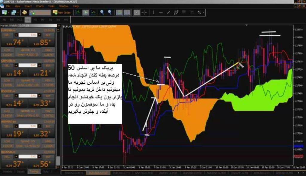 سیستم معاملاتی ایچیموکو کریس _10