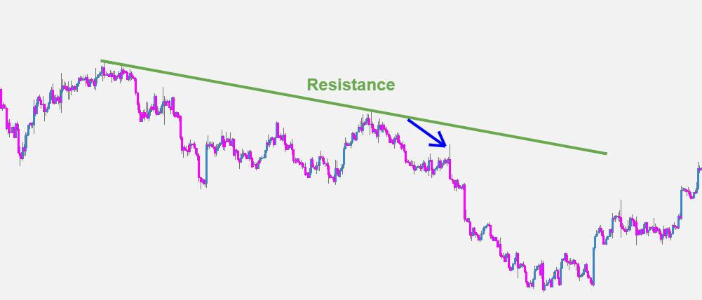خطوط حمایت و مقاومت_5