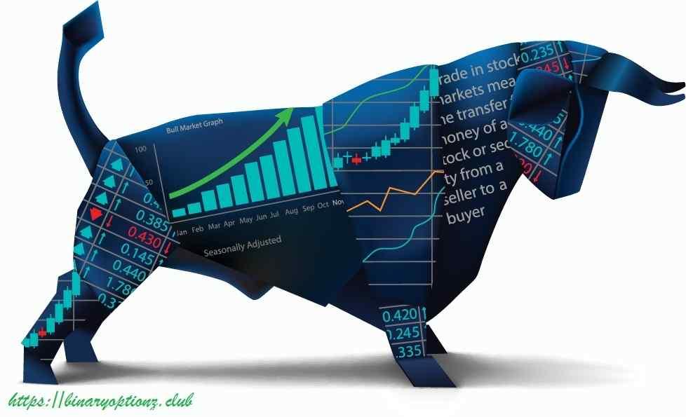 برای معامله در فارکس چه مراحلی باید طی شود؟