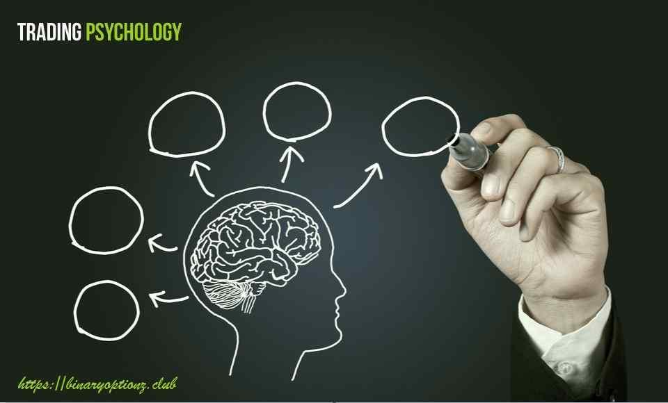 روانشناسی ترید