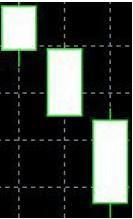 الگوی کندل استیک سه کلاغ سیاه