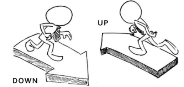 روش هجینگ در فارکس ؛ استراتژی بدون نیاز به تحلیل تکنیکال