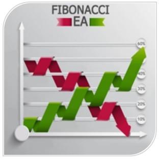 اکسپرت فارکس Fibonacci EA